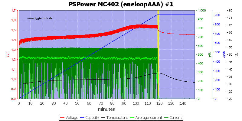 PSPower%20MC402%20%28eneloopAAA%29%20%231