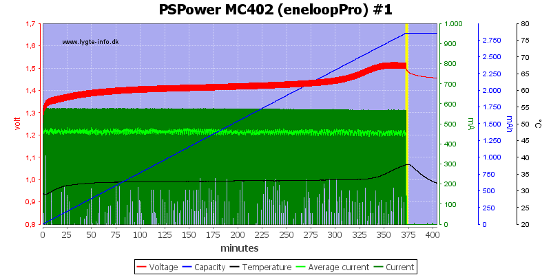 PSPower%20MC402%20%28eneloopPro%29%20%231