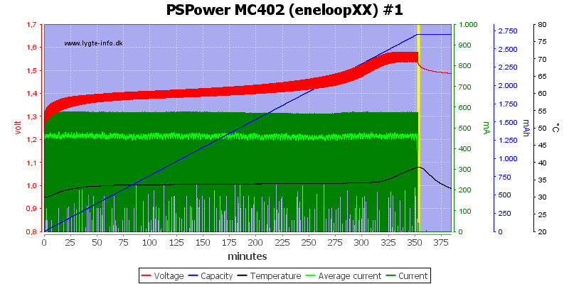 PSPower%20MC402%20%28eneloopXX%29%20%231