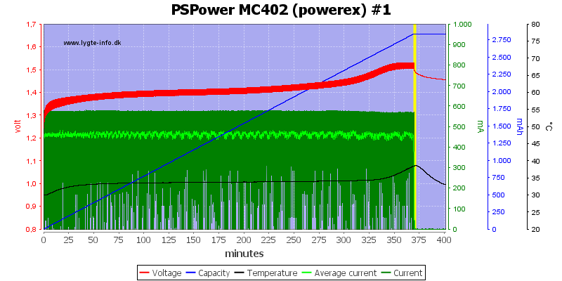 PSPower%20MC402%20%28powerex%29%20%231