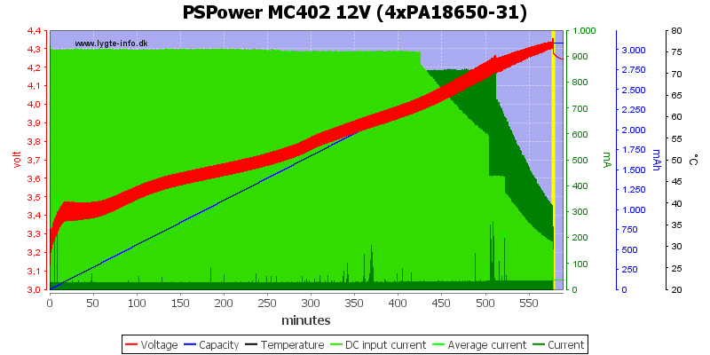 PSPower%20MC402%2012V%20%284xPA18650-31%29