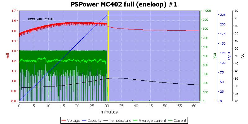 PSPower%20MC402%20full%20%28eneloop%29%20%231
