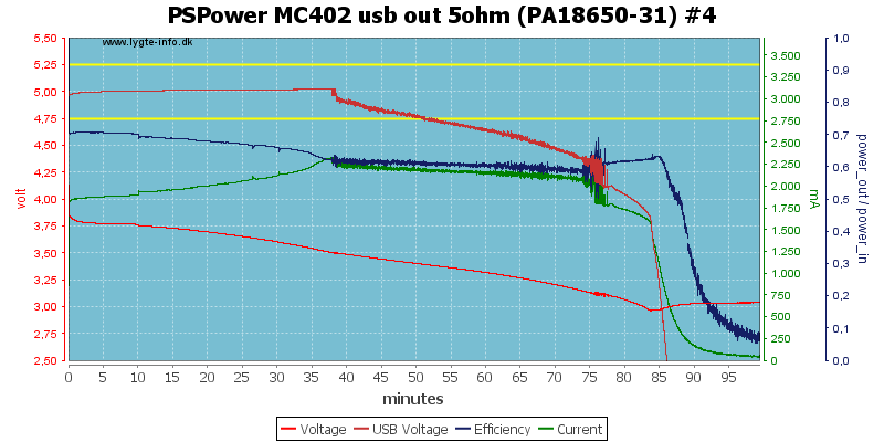 PSPower%20MC402%20usb%20out%205ohm%20%28PA18650-31%29%20%234
