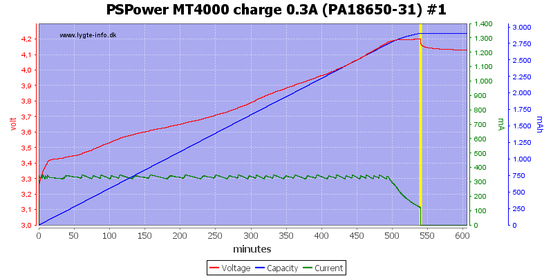 PSPower%20MT4000%20charge%200.3A%20%28PA18650-31%29%20%231