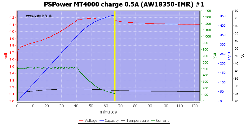 PSPower%20MT4000%20charge%200.5A%20%28AW18350-IMR%29%20%231