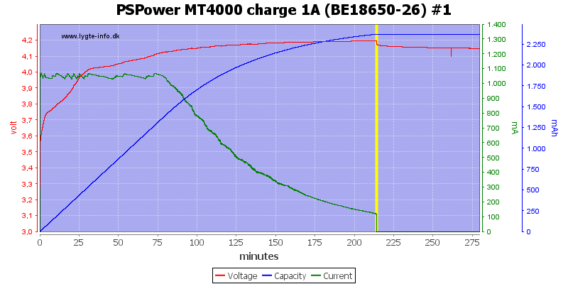 PSPower%20MT4000%20charge%201A%20%28BE18650-26%29%20%231