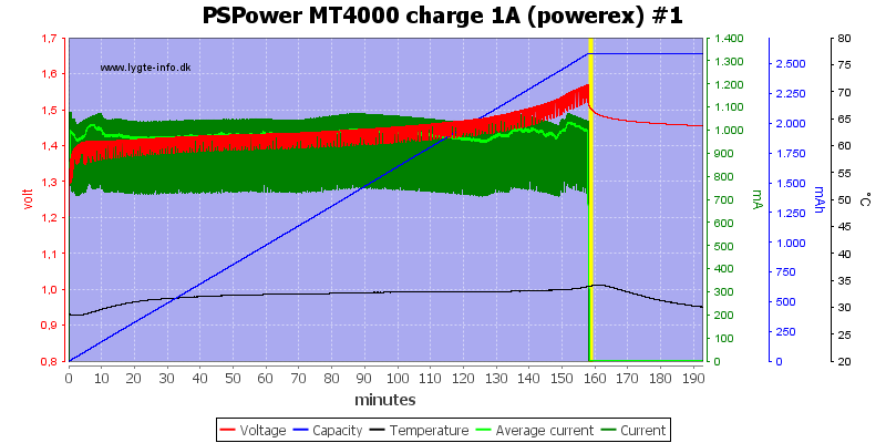 PSPower%20MT4000%20charge%201A%20%28powerex%29%20%231