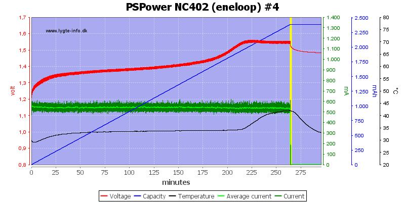 PSPower%20NC402%20%28eneloop%29%20%234