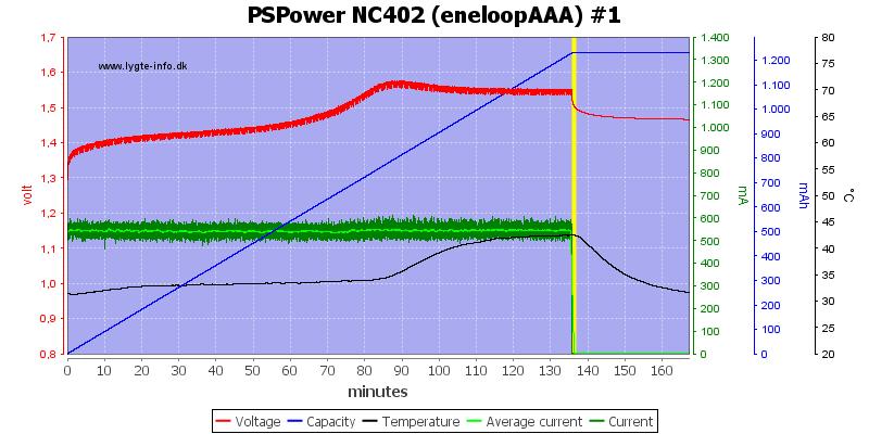 PSPower%20NC402%20%28eneloopAAA%29%20%231
