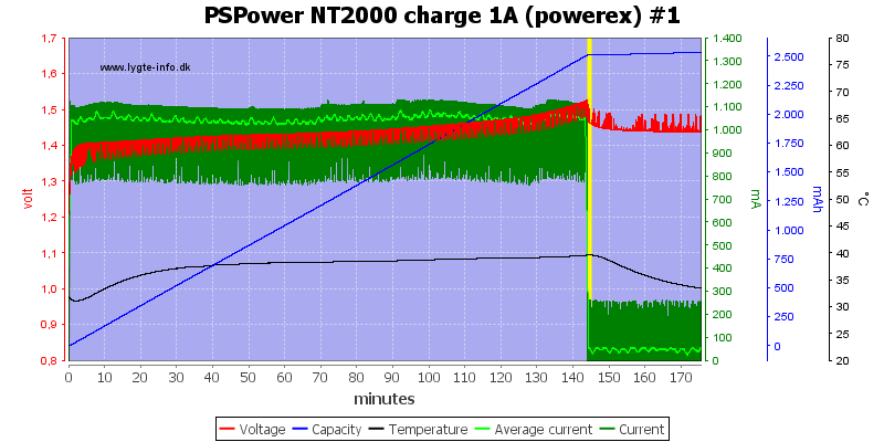 PSPower%20NT2000%20charge%201A%20%28powerex%29%20%231