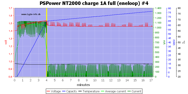 PSPower%20NT2000%20charge%201A%20full%20%28eneloop%29%20%234