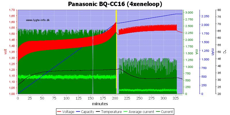 Panasonic%20BQ-CC16%20(4xeneloop)