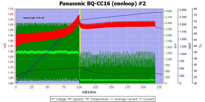 Panasonic%20BQ-CC16%20(eneloop)%20%232