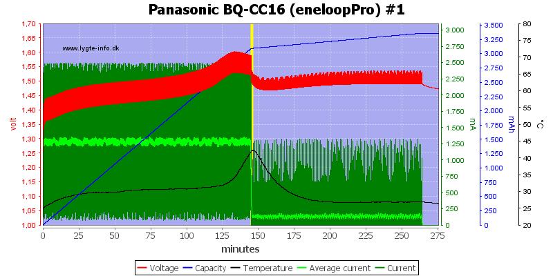 Panasonic%20BQ-CC16%20(eneloopPro)%20%231