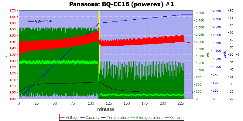 Panasonic%20BQ-CC16%20(powerex)%20%231