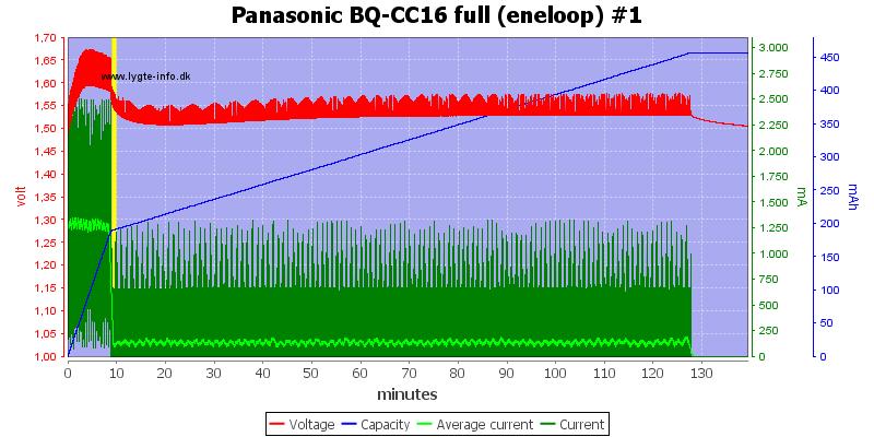 Panasonic%20BQ-CC16%20full%20(eneloop)%20%231