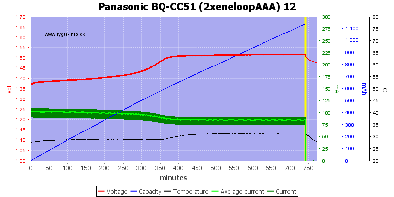 Panasonic%20BQ-CC51%20(2xeneloopAAA)%2012