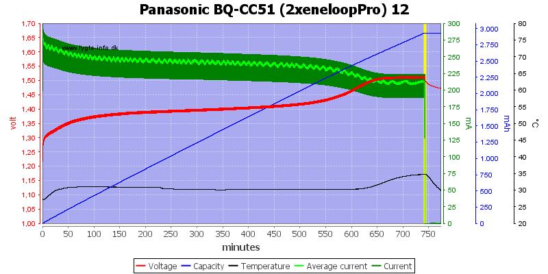 Panasonic%20BQ-CC51%20(2xeneloopPro)%2012