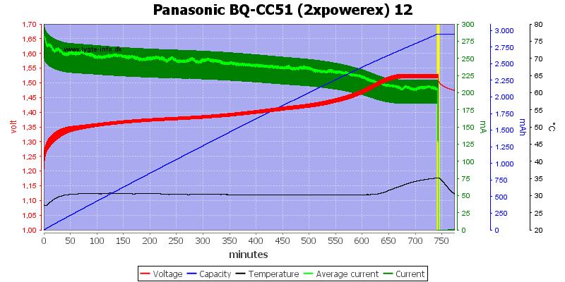 Panasonic%20BQ-CC51%20(2xpowerex)%2012