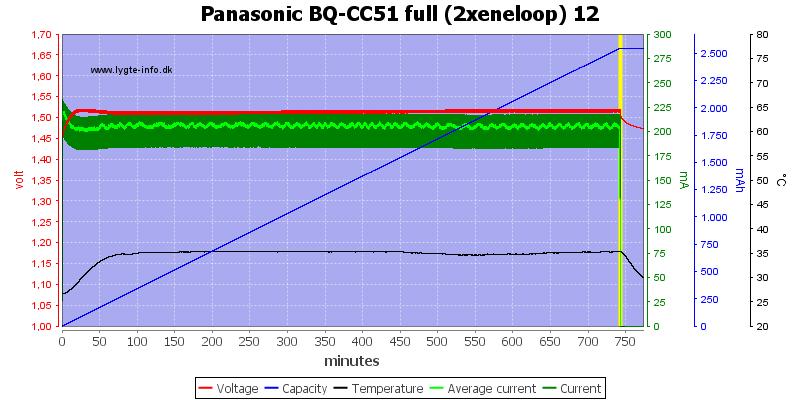 Panasonic%20BQ-CC51%20full%20(2xeneloop)%2012