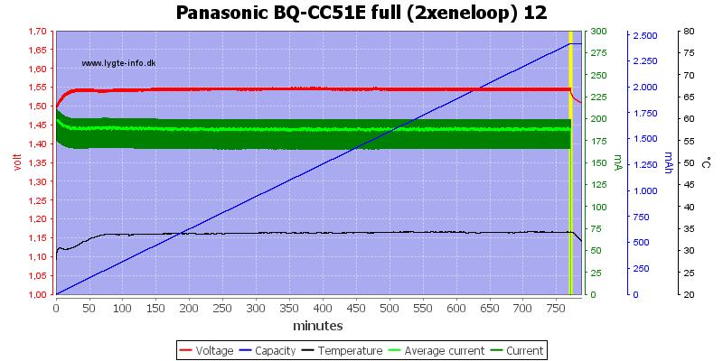 Panasonic%20BQ-CC51E%20full%20(2xeneloop)%2012