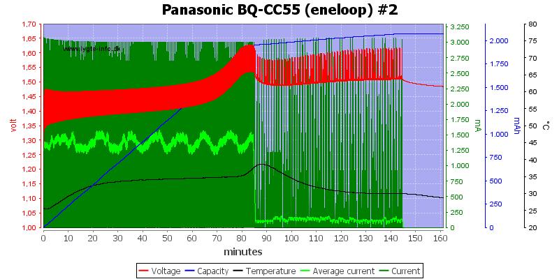 Panasonic%20BQ-CC55%20%28eneloop%29%20%232