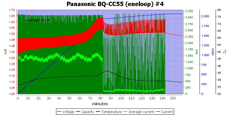 Panasonic%20BQ-CC55%20%28eneloop%29%20%234