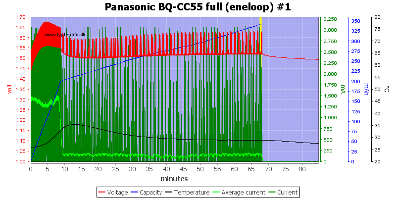 Panasonic%20BQ-CC55%20full%20%28eneloop%29%20%231