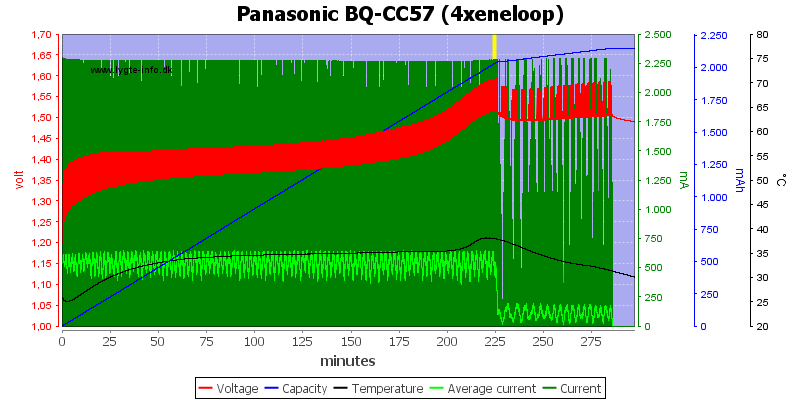 Panasonic%20BQ-CC57%20(4xeneloop)