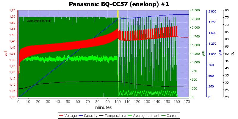 Panasonic%20BQ-CC57%20(eneloop)%20%231