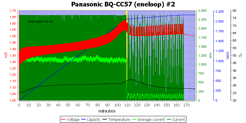 Panasonic%20BQ-CC57%20(eneloop)%20%232