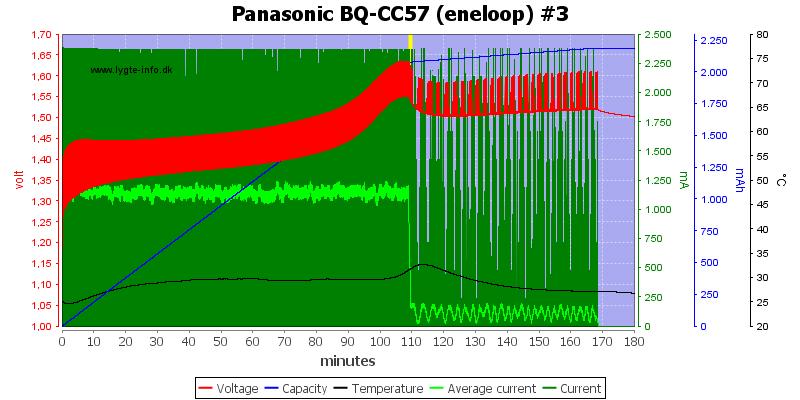 Panasonic%20BQ-CC57%20(eneloop)%20%233