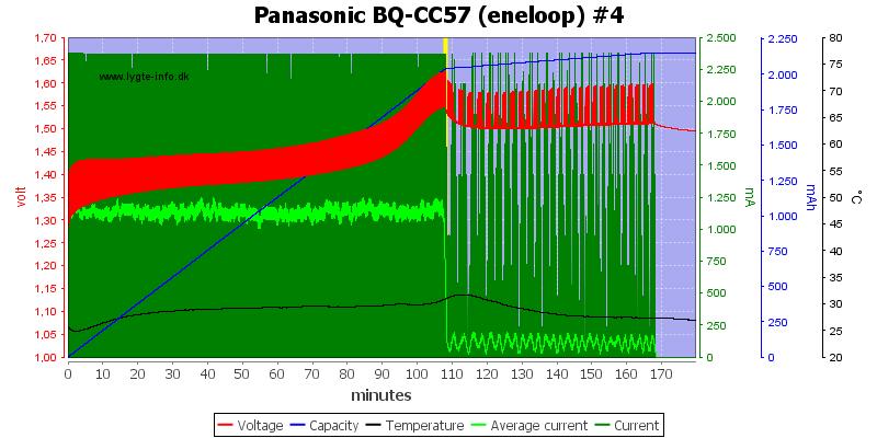 Panasonic%20BQ-CC57%20(eneloop)%20%234