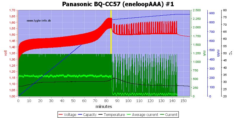 Panasonic%20BQ-CC57%20(eneloopAAA)%20%231