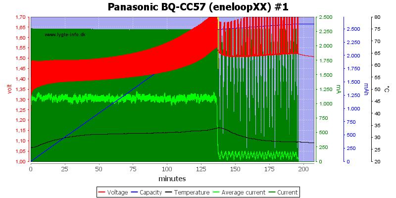 Panasonic%20BQ-CC57%20(eneloopXX)%20%231