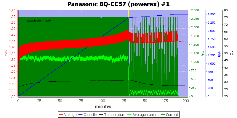 Panasonic%20BQ-CC57%20(powerex)%20%231