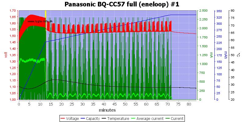 Panasonic%20BQ-CC57%20full%20(eneloop)%20%231