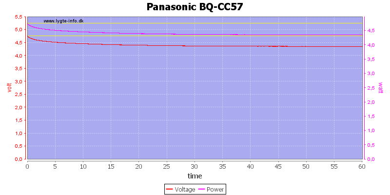 Panasonic%20BQ-CC57%20load%20test