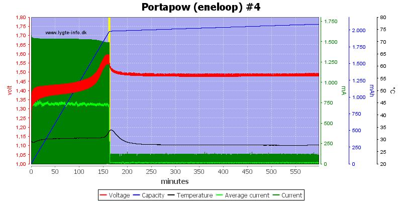 Portapow%20%28eneloop%29%20%234