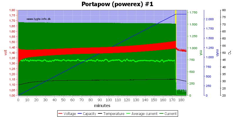 Portapow%20%28powerex%29%20%231