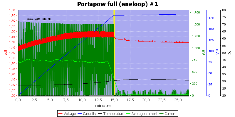 Portapow%20full%20%28eneloop%29%20%231