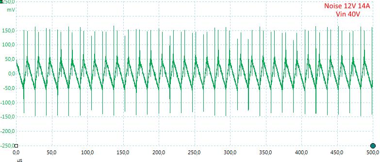 Noise12V14A