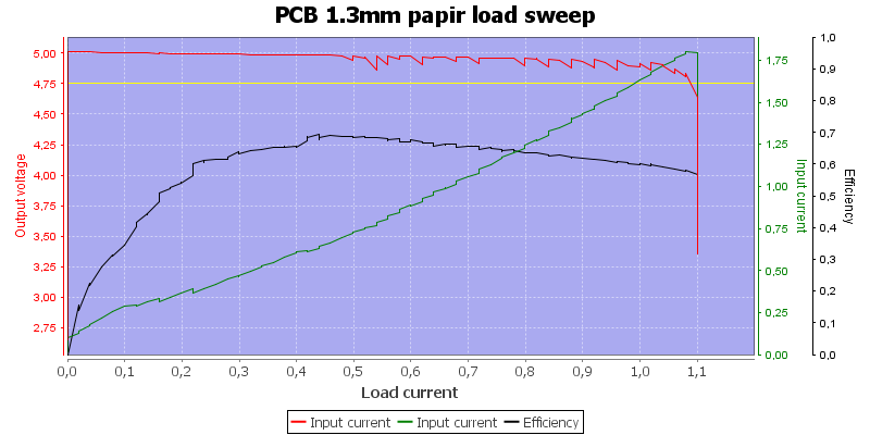 PCB%201.3mm%20papir%20load%20sweep
