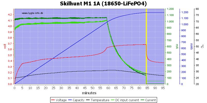 Skilhunt%20M1%201A%20(18650-LiFePO4)