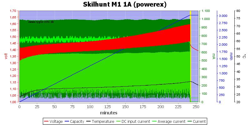 Skilhunt%20M1%201A%20(powerex)