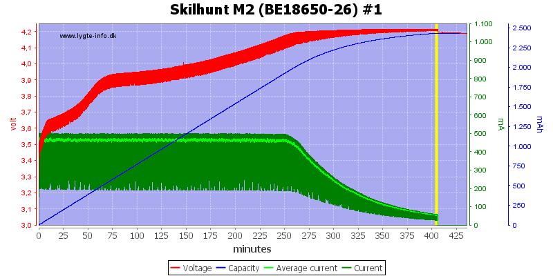 Skilhunt%20M2%20(BE18650-26)%20%231