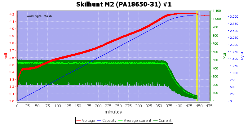 Skilhunt%20M2%20(PA18650-31)%20%231