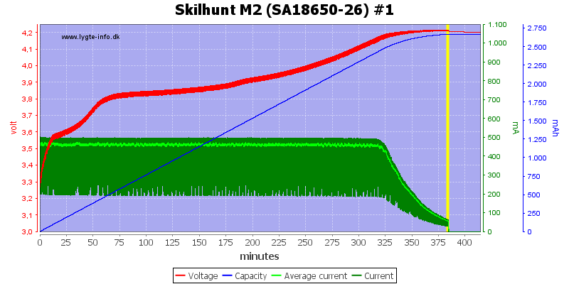 Skilhunt%20M2%20(SA18650-26)%20%231