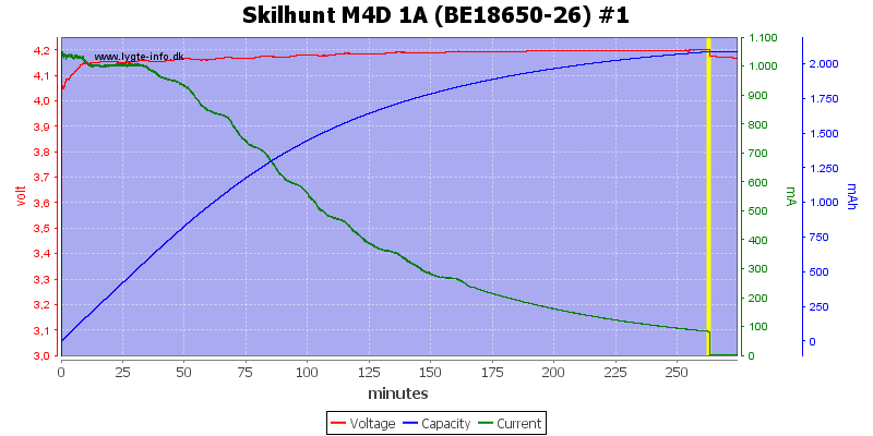 Skilhunt%20M4D%201A%20(BE18650-26)%20%231