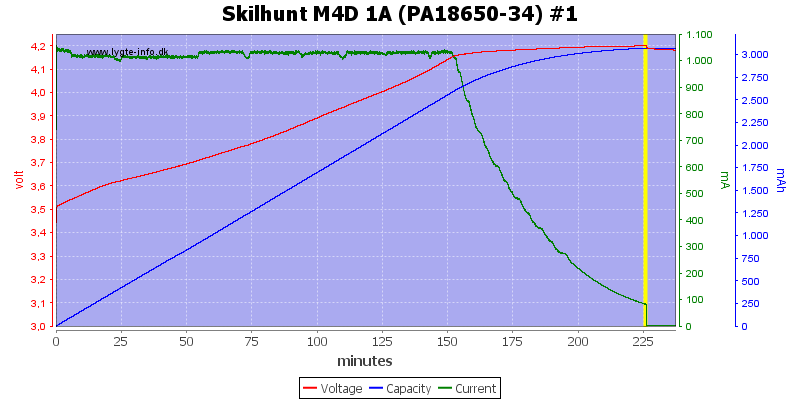 Skilhunt%20M4D%201A%20(PA18650-34)%20%231